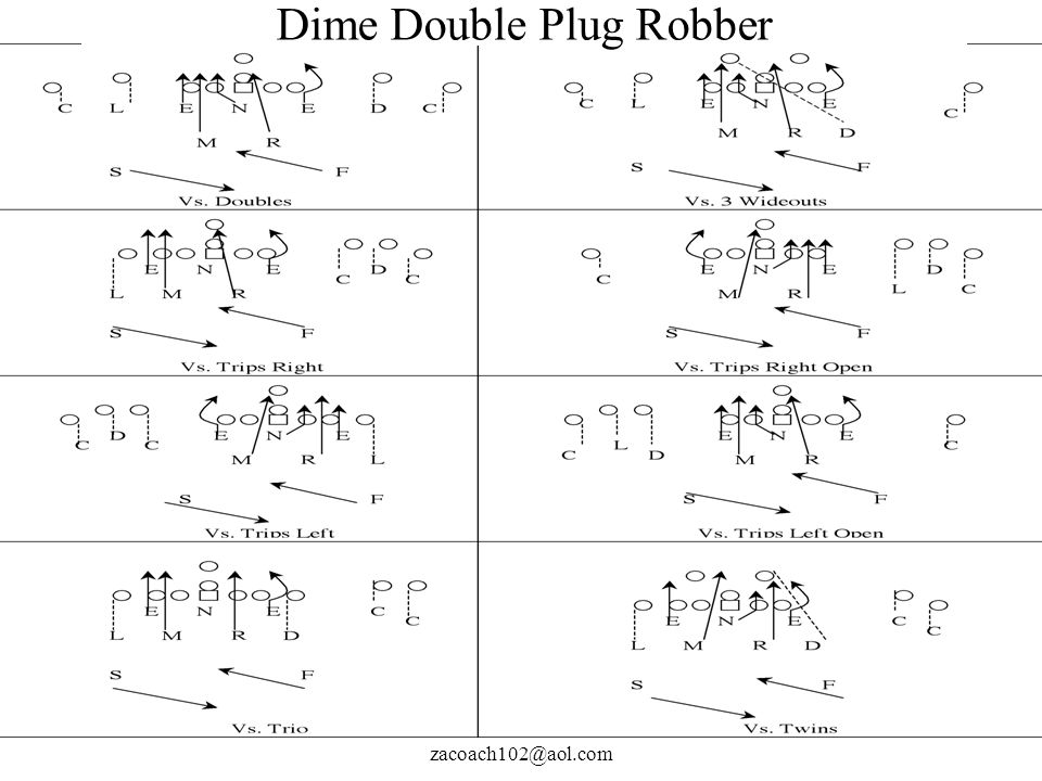 Dime Double Plug Robber