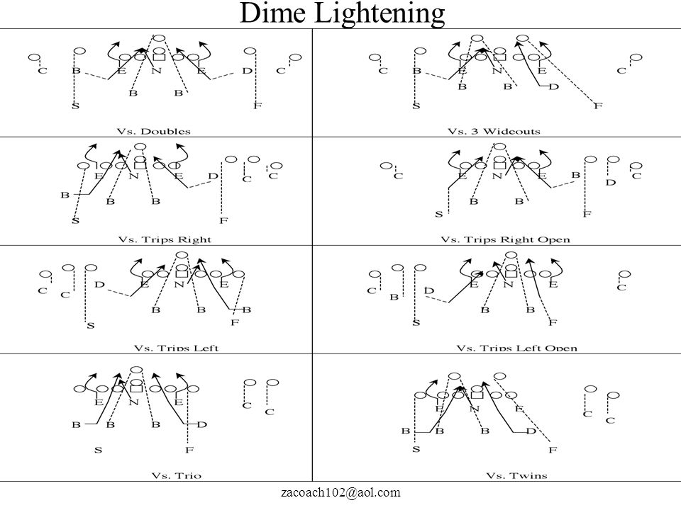 Dime Lightening Coach John Rice zacoach102@aol.com