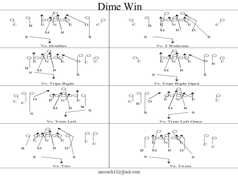 Dime Win Coach John Rice zacoach102@aol.com