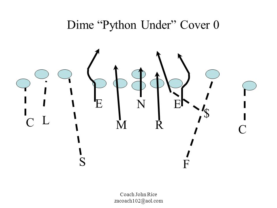 Dime Python Under Cover 0