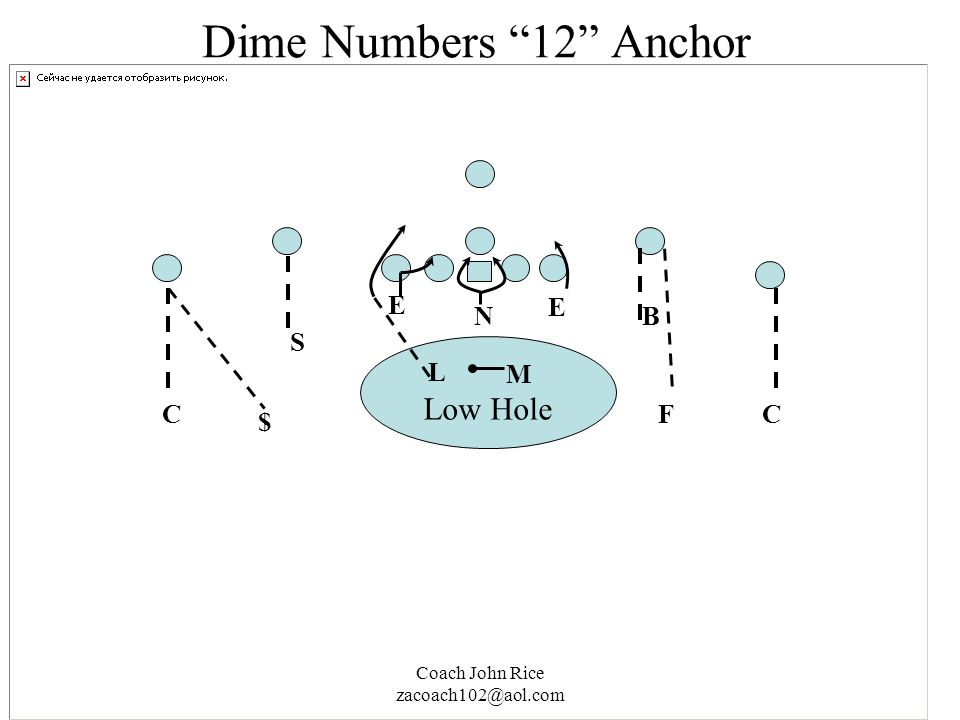 Dime Numbers 12 Anchor Low Hole E E N B S L M C F C $