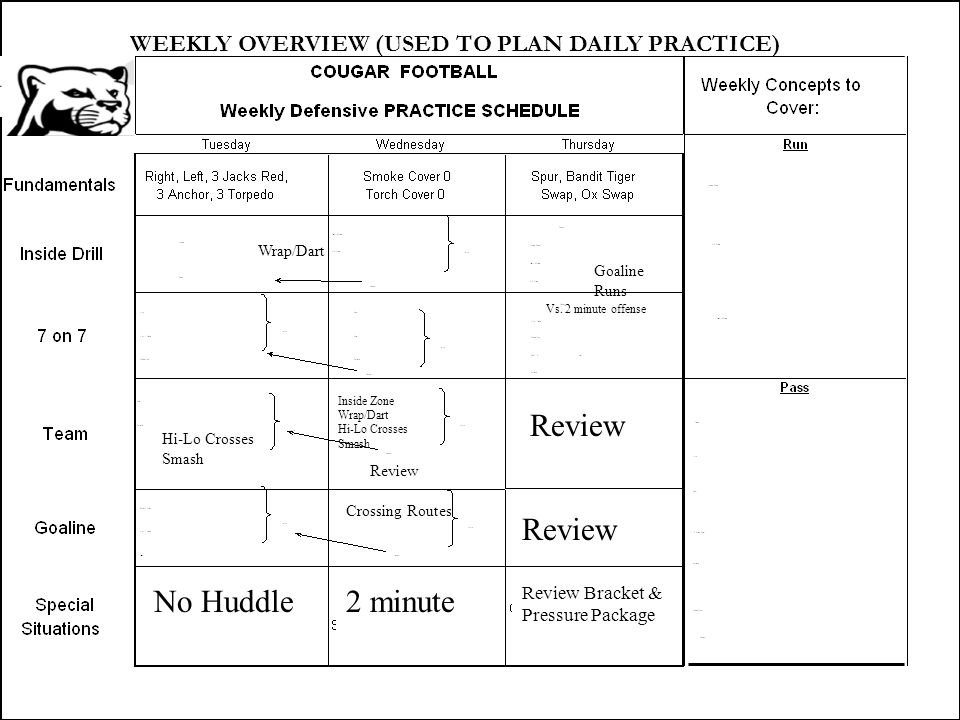 WEEKLY OVERVIEW Review Review No Huddle 2 minute