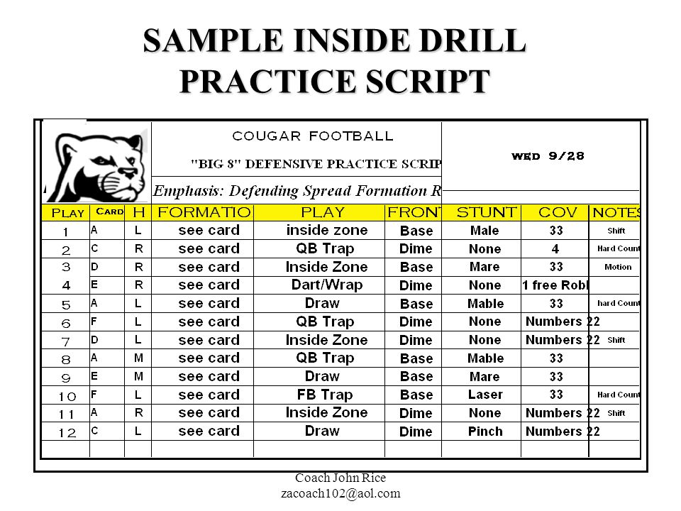 SAMPLE INSIDE DRILL PRACTICE SCRIPT