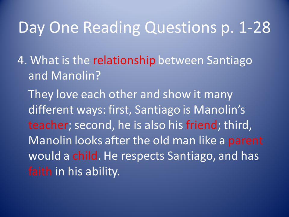 relationship of santiago and manolin