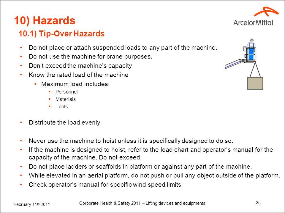 10.2) Electrocution Hazards