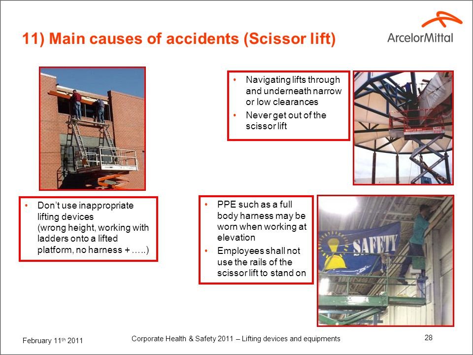11) Main causes of accidents ( Boom lift)