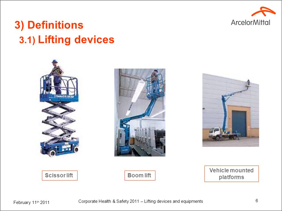 3) Definitions 3.2) Lifting equipments Man- Basket for Forklifts