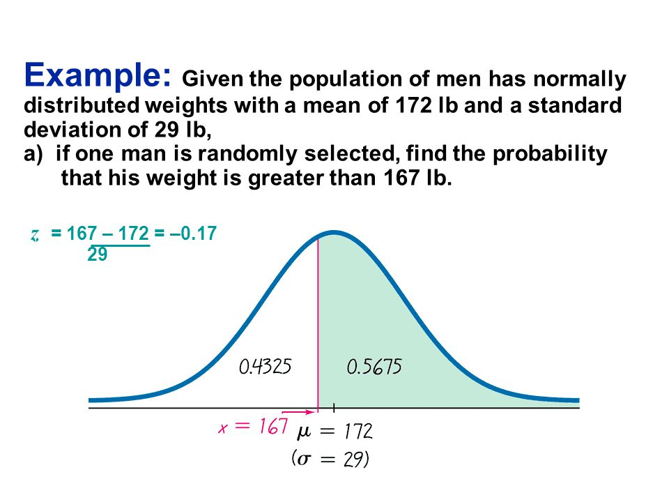 Example: Given the population of men has normally distributed weights with a mean of 172 lb and a standard deviation of 29 lb, a) if one man is randomly selected, find the probability that his weight is greater than 167 lb.