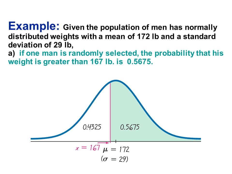 Example: Given the population of men has normally distributed weights with a mean of 172 lb and a standard deviation of 29 lb, a) if one man is randomly selected, the probability that his weight is greater than 167 lb.