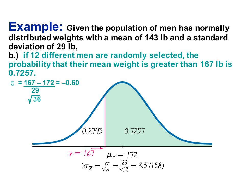 Example: Given the population of men has normally distributed weights with a mean of 143 lb and a standard deviation of 29 lb, b.) if 12 different men are randomly selected, the probability that their mean weight is greater than 167 lb is 0.7257.