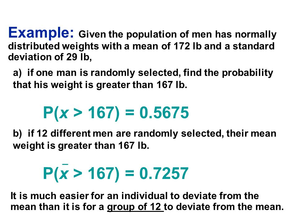 Example: Given the population of men has normally distributed weights with a mean of 172 lb and a standard deviation of 29 lb,