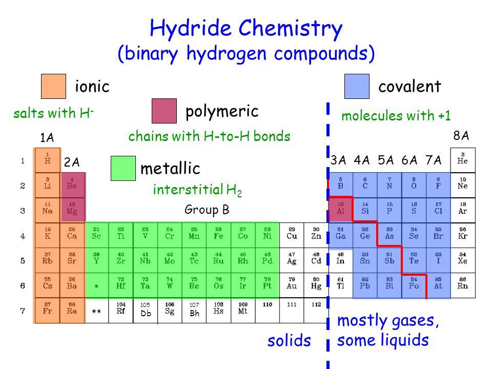 (binary hydrogen compounds)