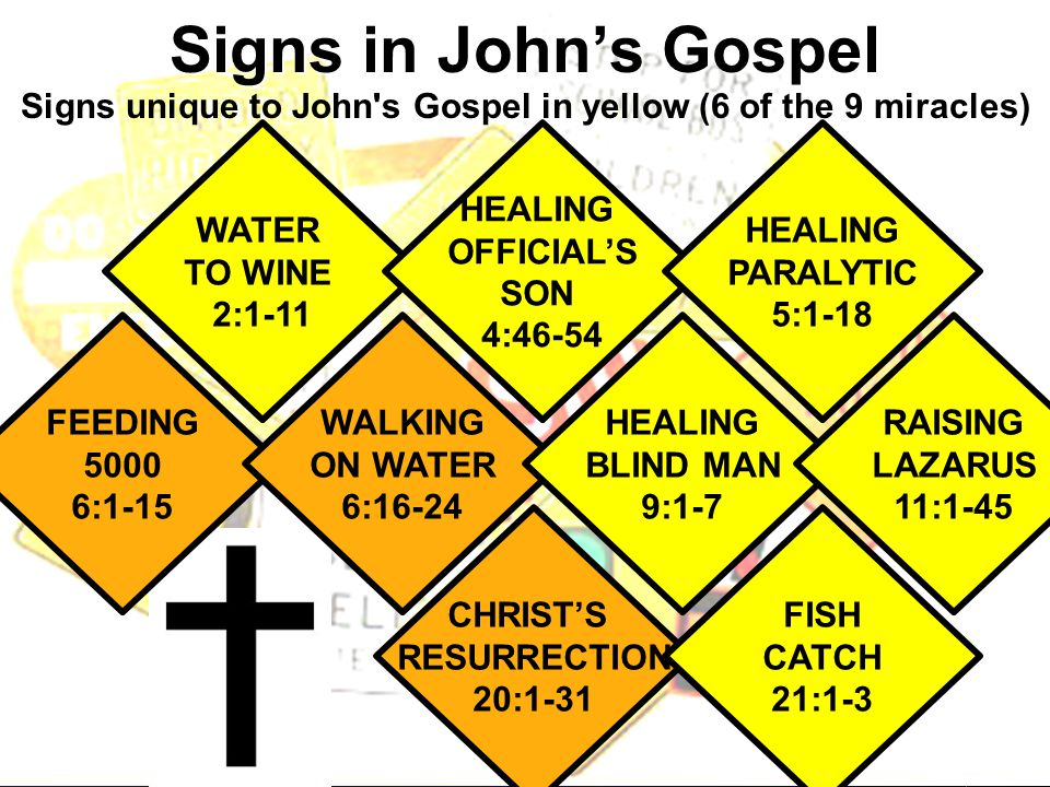 Signs in John's Gospel Signs unique to John s Gospel in yellow (6 of the 9 miracles) WATER TO WINE 2:1-11.