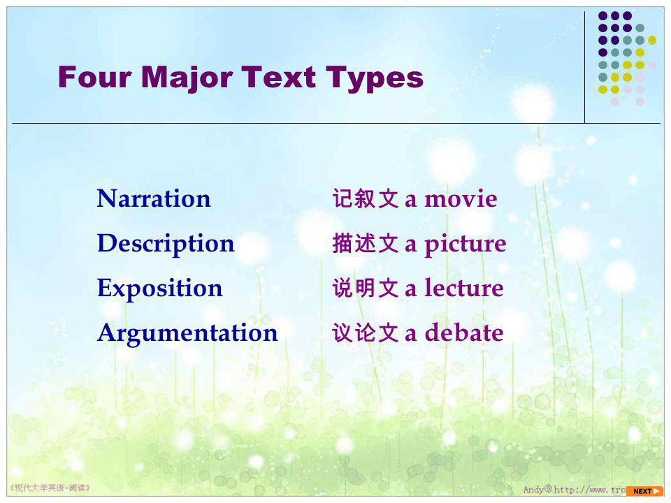 Four Major Text Types Narration Description Exposition Argumentation