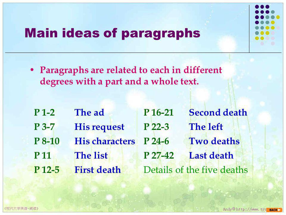 Main ideas of paragraphs