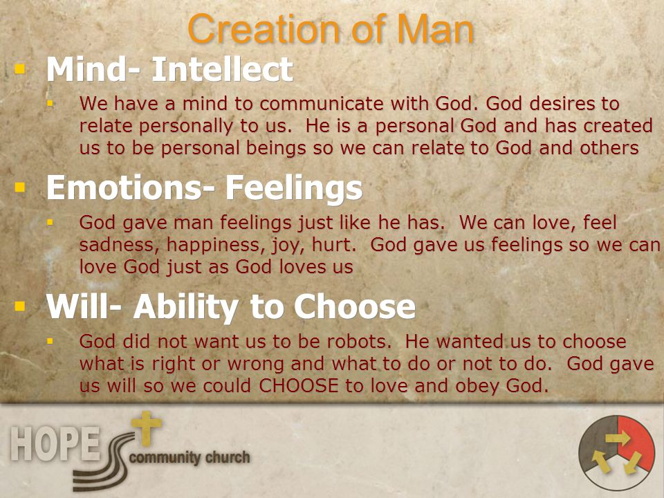 Creation of Man Mind- Intellect Emotions- Feelings