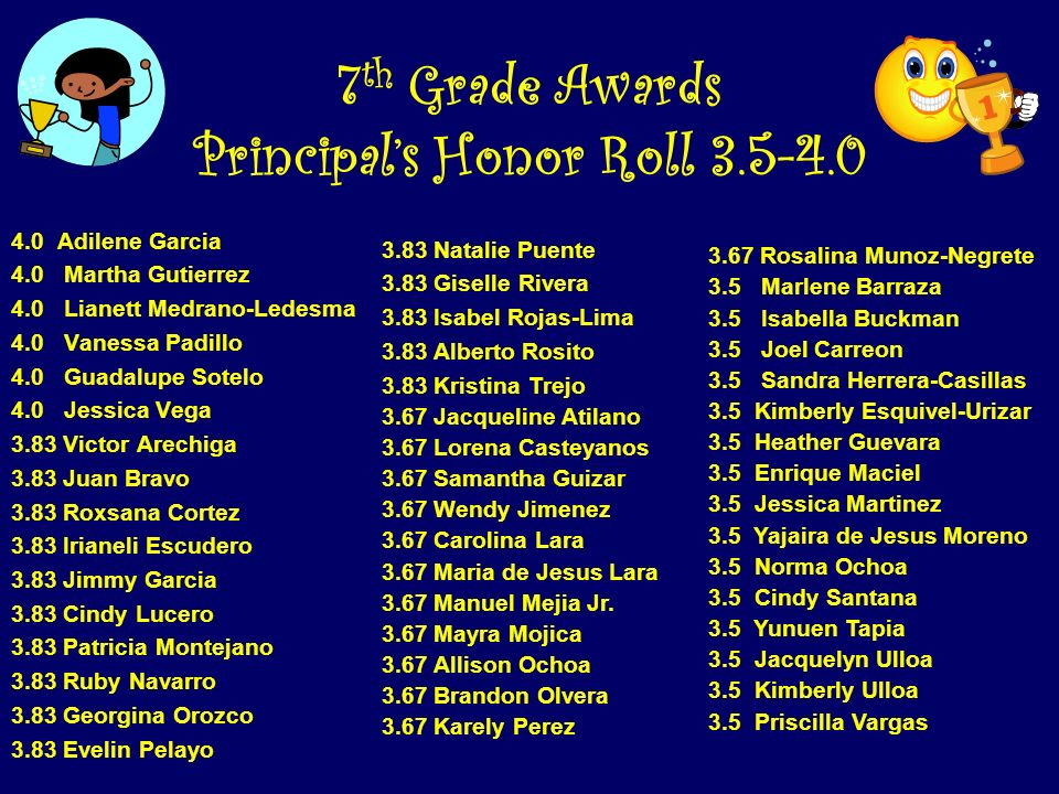 7th Grade Awards Principal's Honor Roll 3.5-4.0