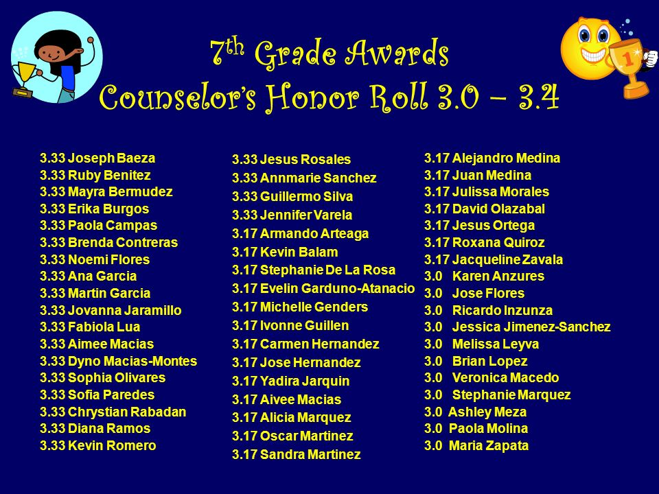 7th Grade Awards Counselor's Honor Roll 3.0 – 3.4