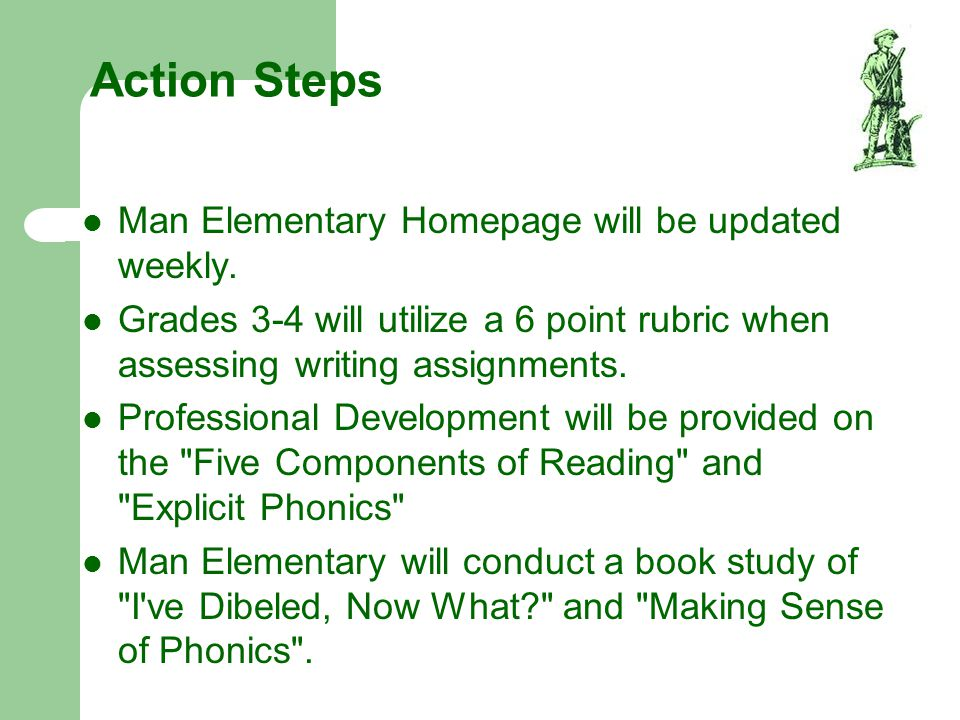 Action Steps Man Elementary Homepage will be updated weekly.