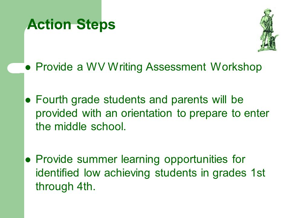 Action Steps Provide a WV Writing Assessment Workshop