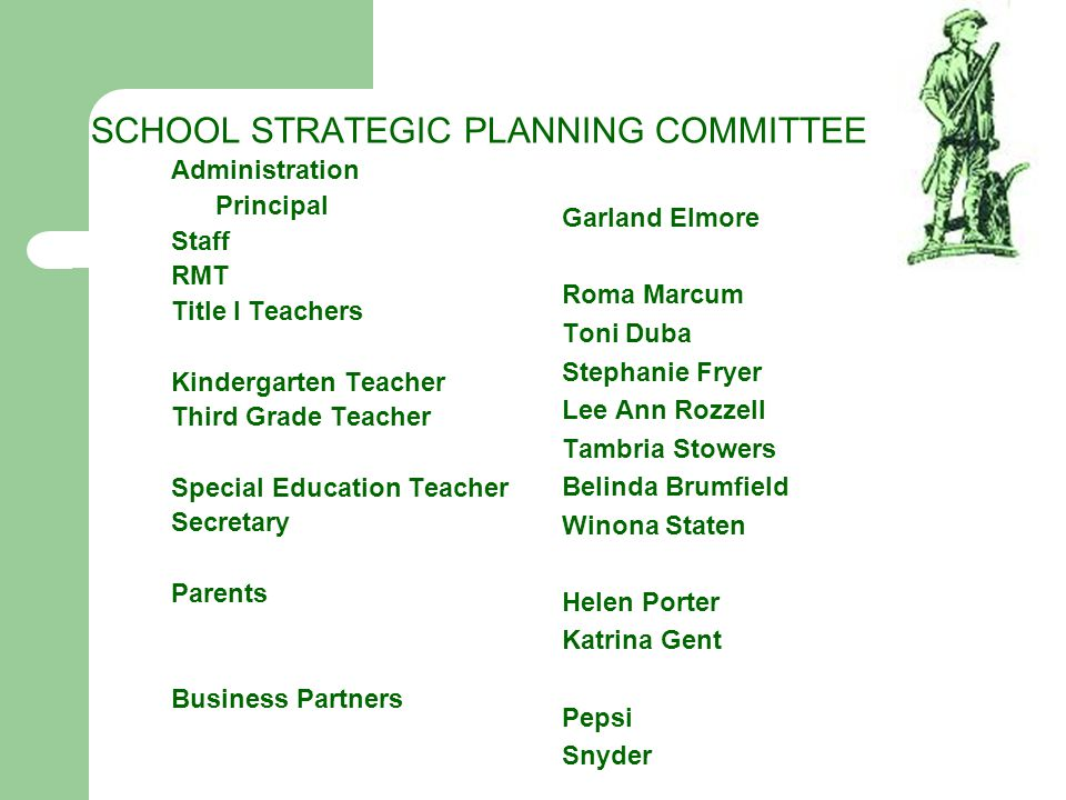 SCHOOL STRATEGIC PLANNING COMMITTEE