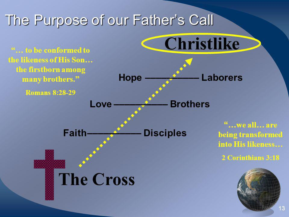 The Purpose of our Father's Call