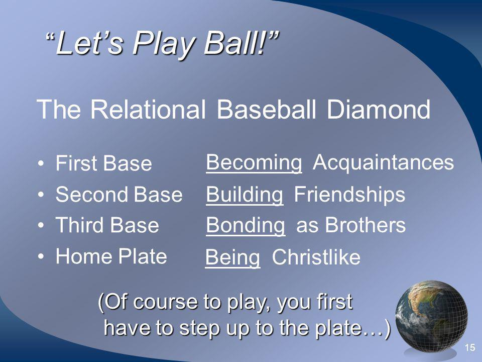 The Relational Baseball Diamond