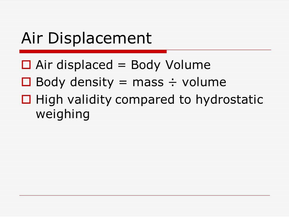 Air Displacement Air displaced = Body Volume