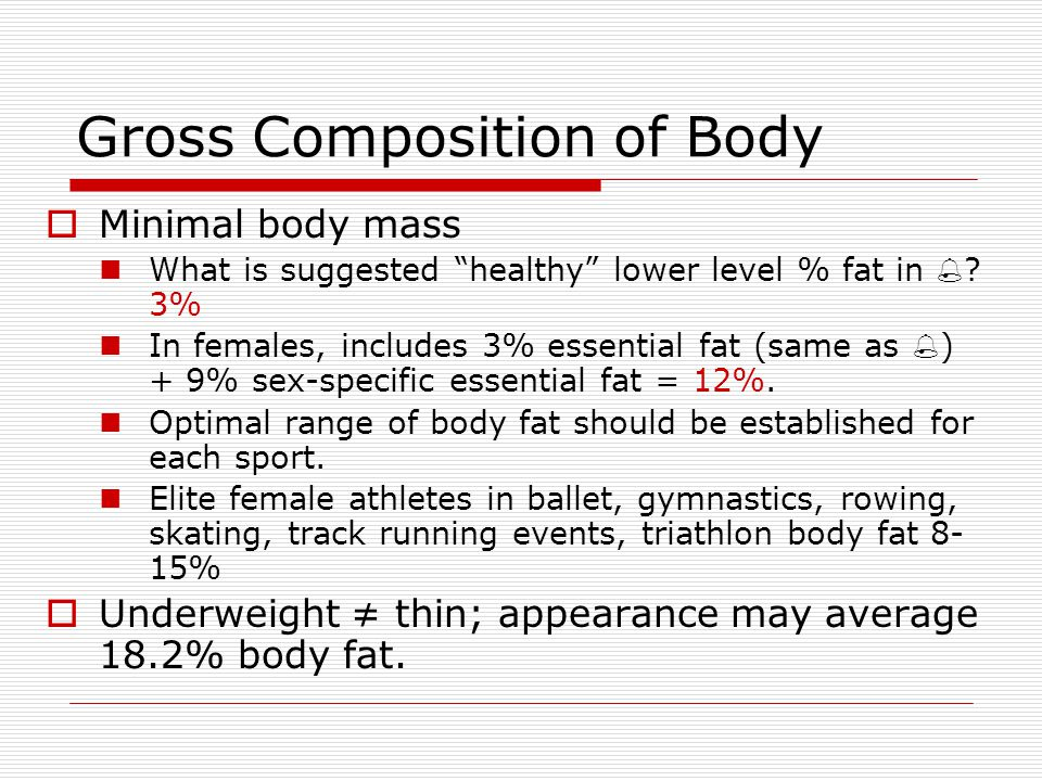 Gross Composition of Body