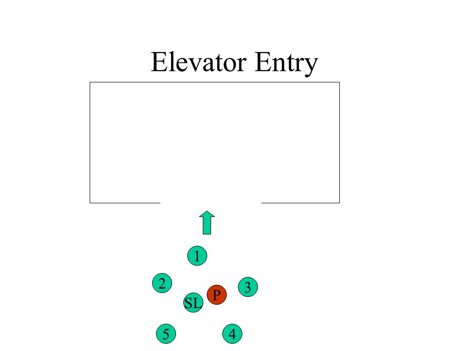 Elevator Entry 1 2 3 P SL 5 4
