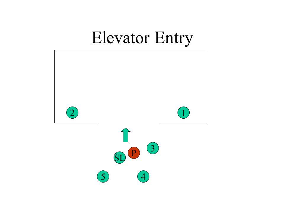 Elevator Entry 2 1 3 P SL 5 4