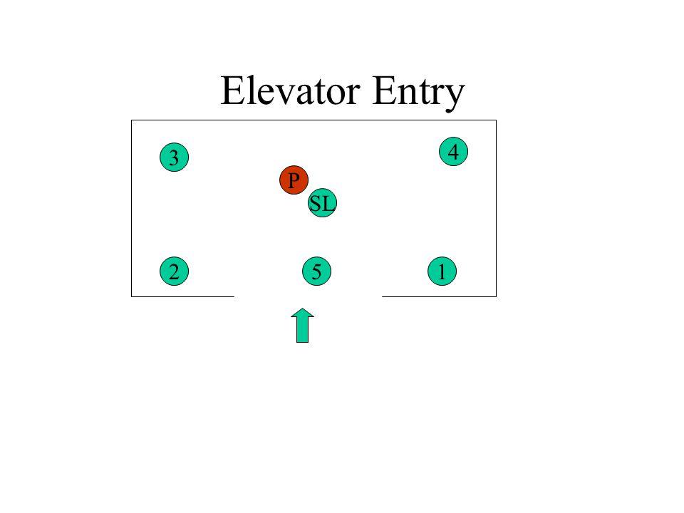 Elevator Entry 4 3 P SL 2 5 1