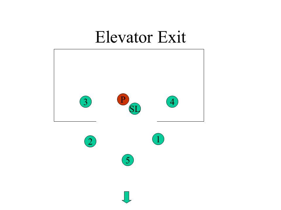 Elevator Exit P 3 4 SL 1 2 5