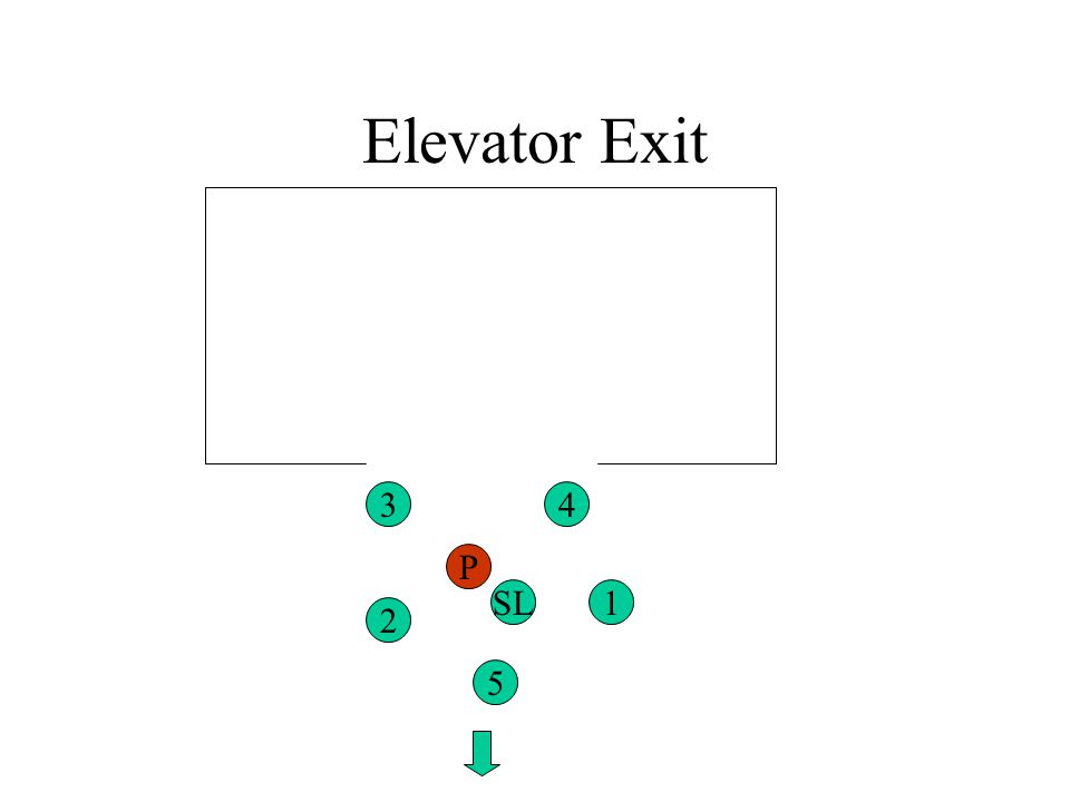 Elevator Exit 3 4 P SL 1 2 5