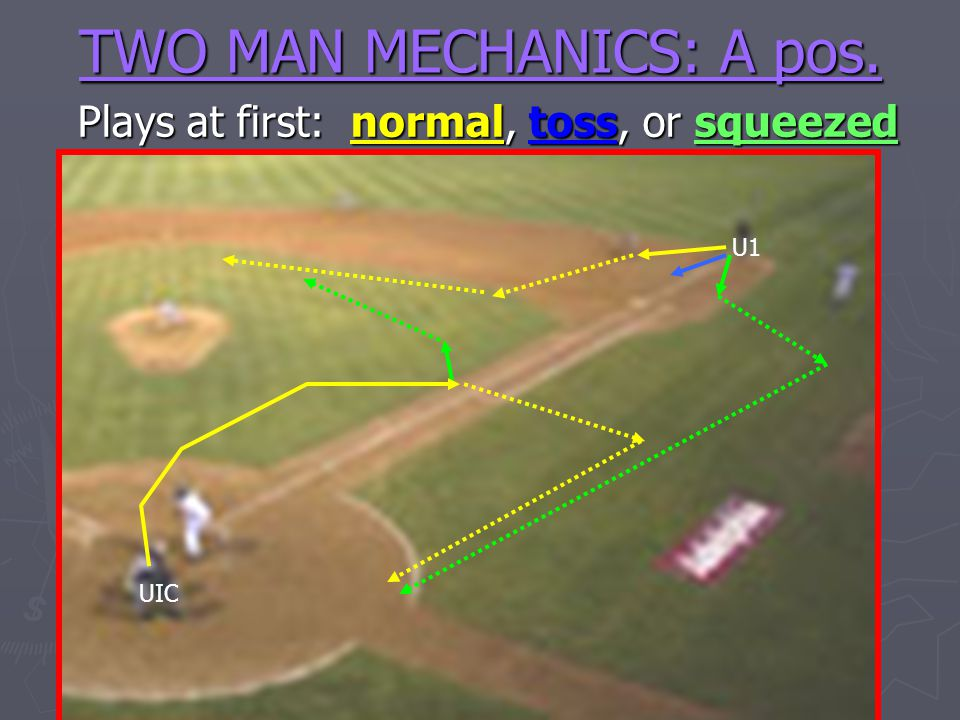 TWO MAN MECHANICS: A pos.