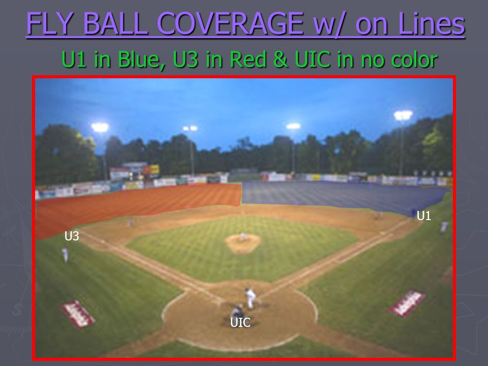 FLY BALL COVERAGE w/ on Lines U1 in Blue, U3 in Red & UIC in no color