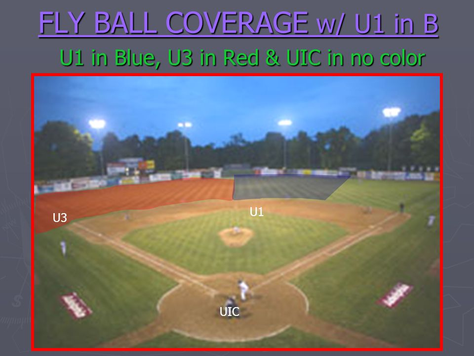 FLY BALL COVERAGE w/ U1 in B U1 in Blue, U3 in Red & UIC in no color