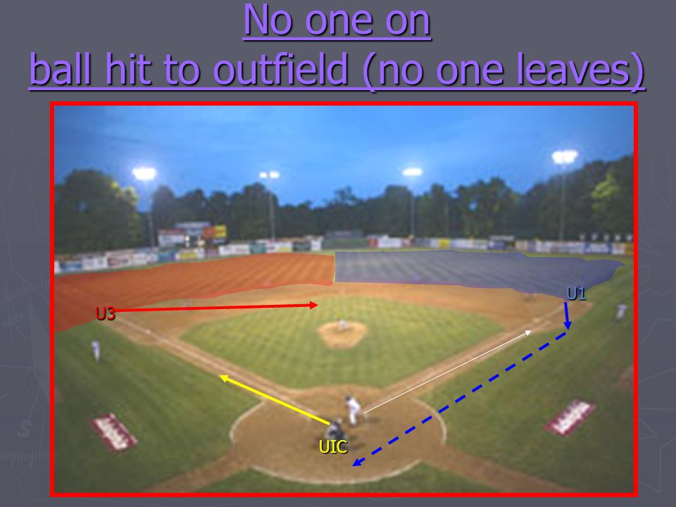 No one on ball hit to outfield (no one leaves)