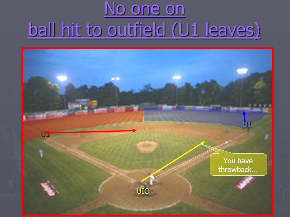 No one on ball hit to outfield (U1 leaves)