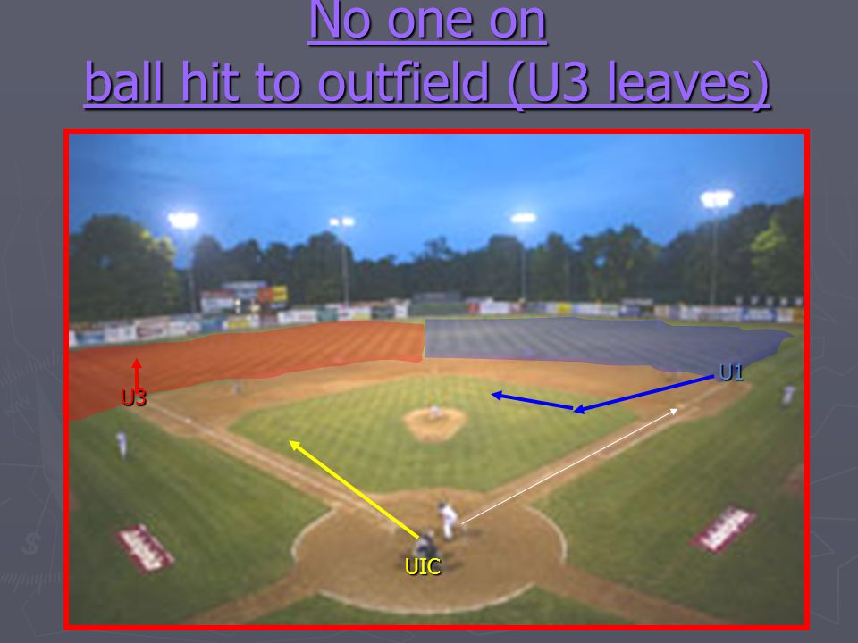 No one on ball hit to outfield (U3 leaves)