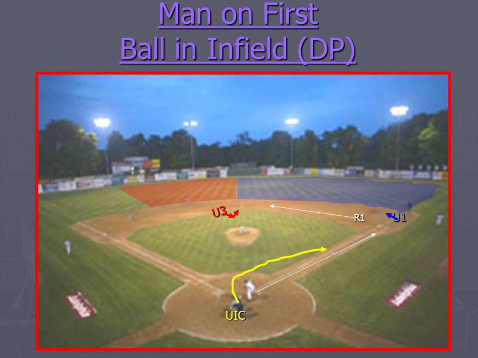 Man on First Ball in Infield (DP)