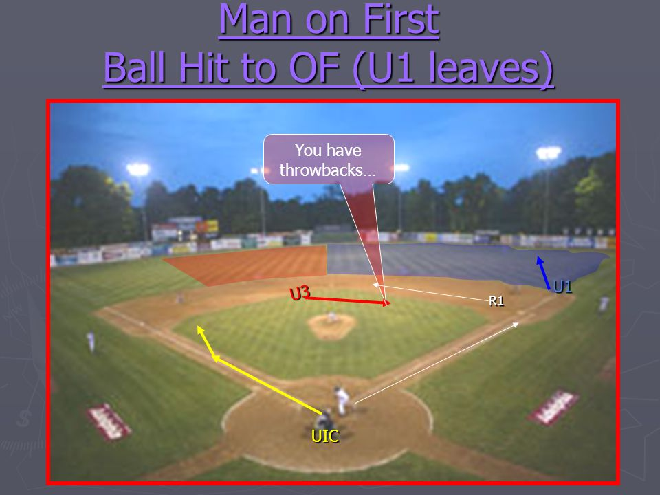 Man on First Ball Hit to OF (U1 leaves)
