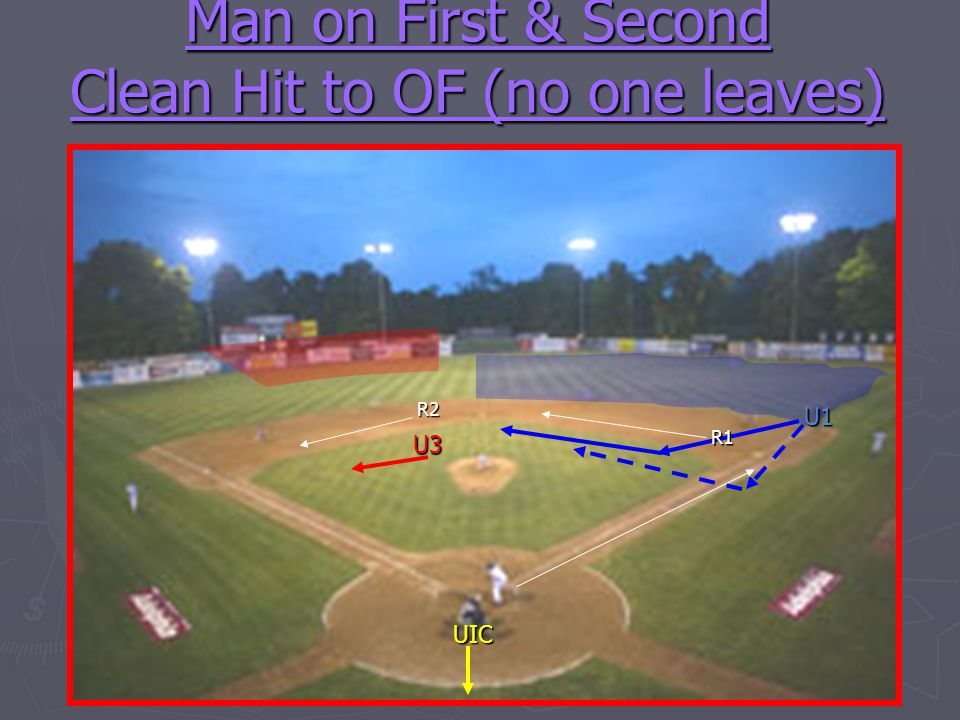 Man on First & Second Clean Hit to OF (no one leaves)