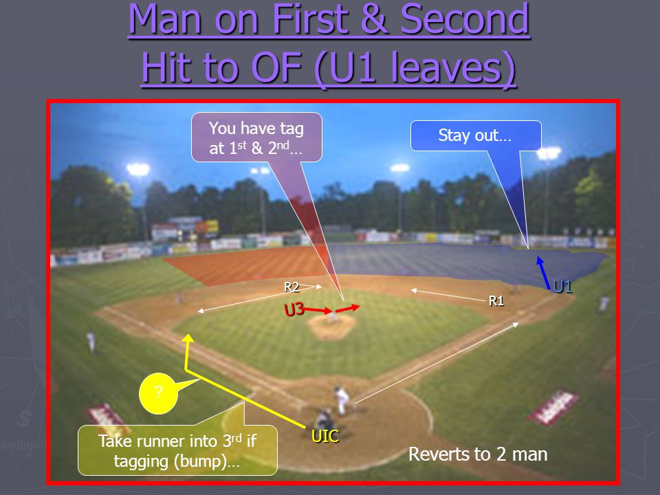 Man on First & Second Hit to OF (U1 leaves)