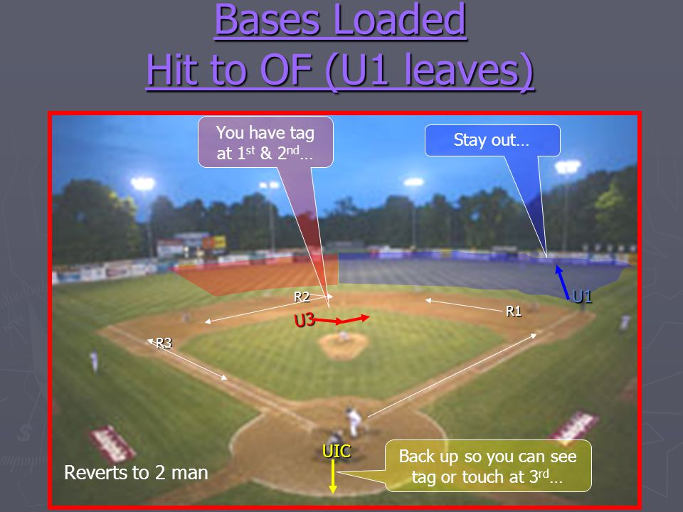 Bases Loaded Hit to OF (U1 leaves)