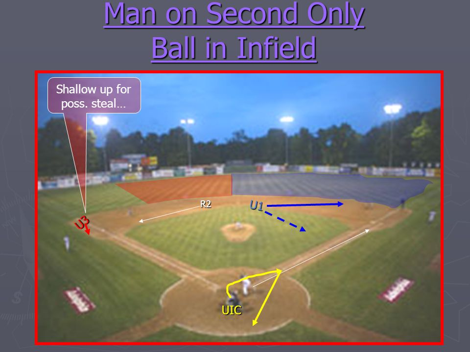 Man on Second Only Ball in Infield