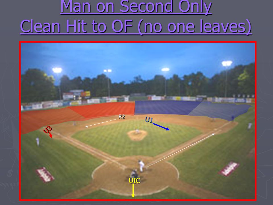 Man on Second Only Clean Hit to OF (no one leaves)