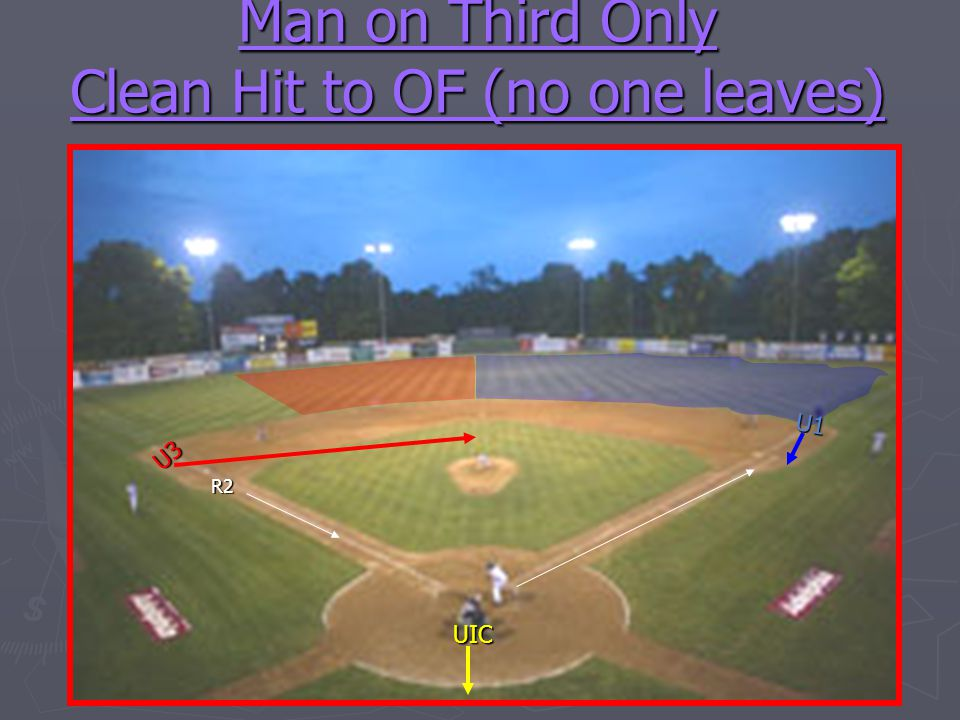 Man on Third Only Clean Hit to OF (no one leaves)