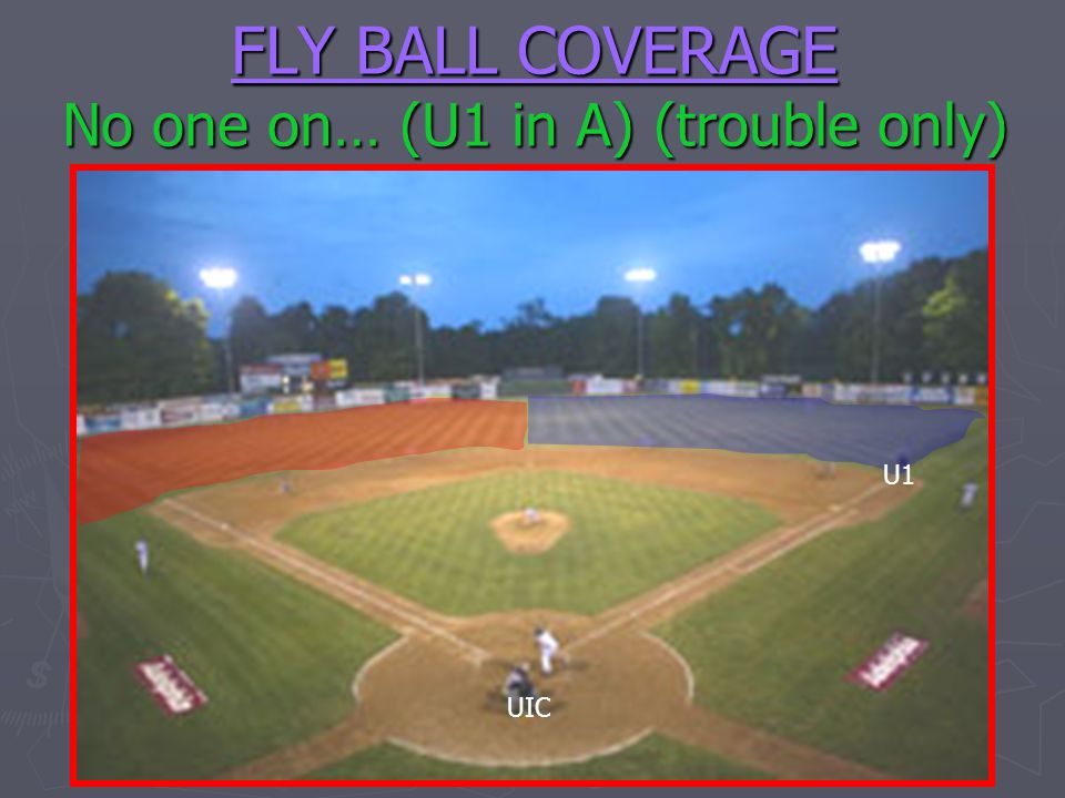 FLY BALL COVERAGE No one on… (U1 in A) (trouble only)