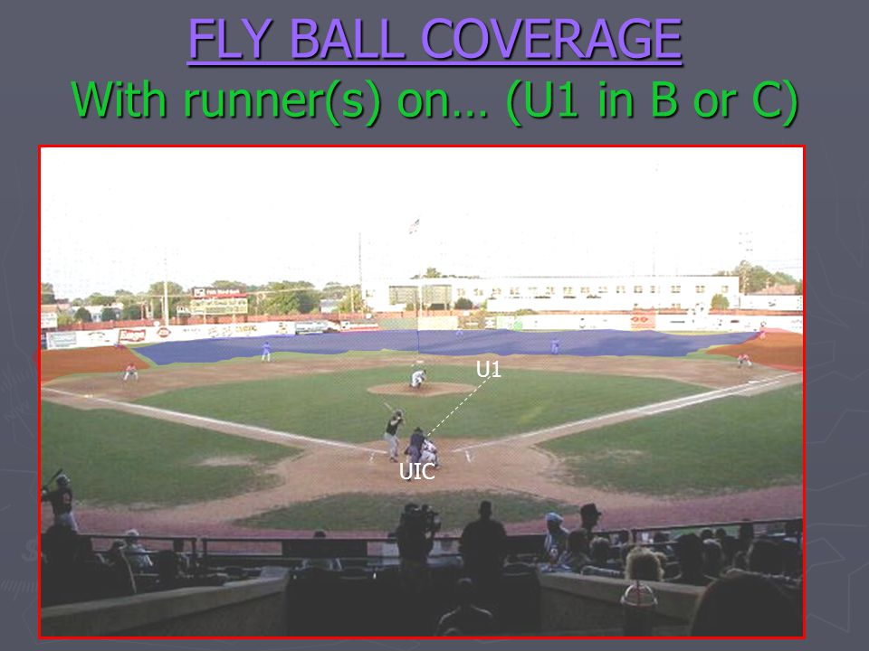 FLY BALL COVERAGE With runner(s) on… (U1 in B or C)